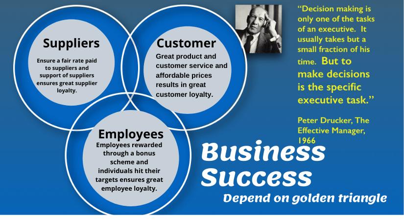 Business sucess
